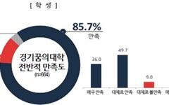 경기 꿈의학교, 꿈의대학 참여 학생 80%이상 만족