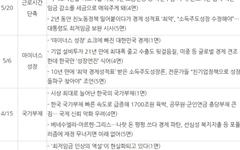 학생들 논술에 도움? 편향된 관점 주입하는 한국경제 '생글생글'