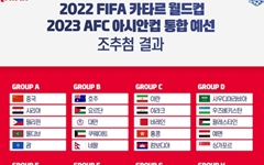 벤투호, 2022 카타르 월드컵 2차 예선서 남북 대결 성사