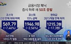 [팩트체크] 금융시장 수치로 경제위기 주장한 채널A 보도, 진실일까?