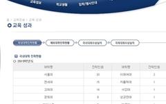 학교 홈페이지에 서울대 진학자 수 공개하는 고등학교