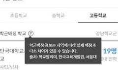 '학교 서열화' 논란에... 다음부동산, '서울대 진학숫자' 삭제
