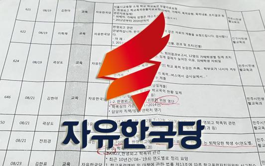 한국당 의원들, 조국 아들 학교에 무차별적 자료 요구