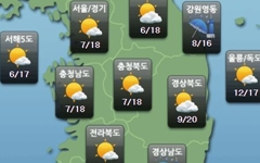 [내일날씨] 전국 대체로 '맑음'… 출근길 추워요