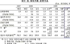 '역대 최저'로 내려간 기준금리, 쏟아진 의문들