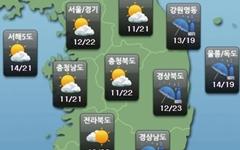 [주말날씨] 전국 대체로 맑음... 일요일 미세먼지 '나쁨'