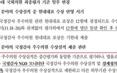 """민주당의 이상한 의원평가 항목...""""외부 국감상 뜬금 없이 포함"""""""
