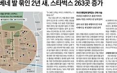 '카페베네' 몰락이 규제 때문? 2년 전과 달라진 중앙일보의 주장