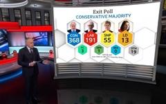 영국 총선, 집권 보수당 '과반 압승'... 브렉시트 '청신호'
