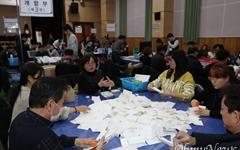 대구경북 통합신공항 이전지 투표에서 의성군 투표율과 찬성률 모두 앞서