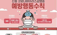 경남에 현재까지 중국 '우한 신종 코로나 바이러스' 환자 없어