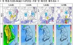 설 연휴 초미세먼지 24일 서해쪽 '나쁨', 25일부터 전 지역 '낮음'
