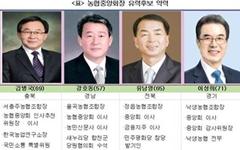 [농협중앙회장 선거③] 깜깜이 선거 속 '혁신공약' 경쟁도 주목해야