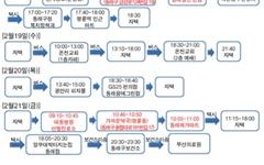 '교회·성당 방문' 등 부산 코로나19 확진자 2명 동선