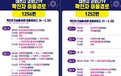 [대전] 4·5번 확진자 동선 공개... 봉명동·지족동·궁동 등
