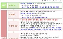 인천시교육청, 개학 연기로 인한 유치원 돌봄·경영지원 대책 마련