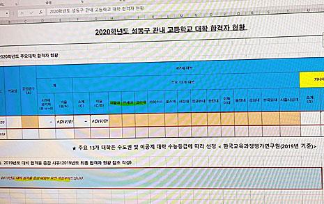 """'명문고 육성' 한다는 성동구청, 고교에 """"SKY 진학정보 달라"""""""