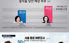 KBS, 총선 앞둔 유권자에게 질문을 던지다