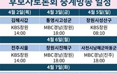 [경남] 총선 후보 텔레비전 토론 2~9일