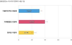[인천 연수을] 통합당 민경욱 40%, 민주당 정일영 31.7%