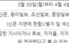 정책 공약 보도 증가 반갑지만, 노골화된 '정치혐오' 보도 우려