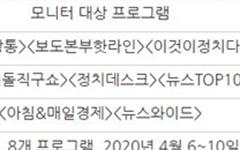 선거 1주 전에도 종편 3사의 선거 관련 방송은 34.3%