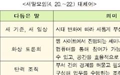 뉴 노멀→'새 기준, 새 일상', 웨비나→'화상 토론회'