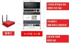 스마트 기술 접목 '도시재생뉴딜 사업' 16곳 선정