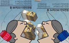 [만평] 120억, 위성정당 먹튀!