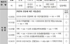 대전시, 97번~101번 코로나 확진자 이동 동선 공개