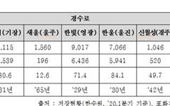 """최형두 의원 """"월성원전 사용후핵연료 94.7% 포화 상태"""""""