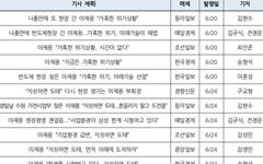 삼성 호소문이 보도지침? '호위무사' 자처한 신문