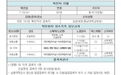 대전시, 164번 코로나19 확진자 이동 경로 공개