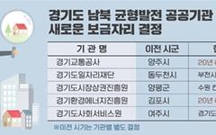 경기도 5개 공공기관 새로운 보금자리 확정