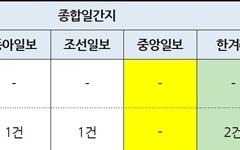 전두환 결심공판 보도 지역뉴스에서만... KBS, 공영방송 맞나?