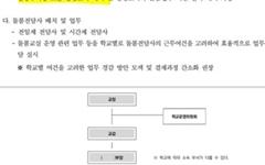 """초등돌봄 꼬이게 만든 '옥상옥' 지침, 서울교육청도 """"개정해야"""""""