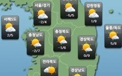 [날씨] 올해도 '수능 한파'... 체감온도 영하권 '뚝'