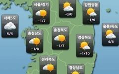 [날씨] 주말까지 아침 영하권... 일요일 초미세먼지 '나쁨'