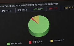"""4.3특별법 전부개정안 국회 통과, """"제주에 봄이 왔다"""""""