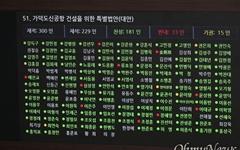 가덕신공항 특별법 통과에 부산시·정치권 '반색'