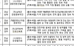 고양, 남해, 고창 등 '지역관광추진조직' 12곳 선정