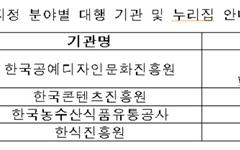 문체부, '우수문화상품' 6개 분야 57개 지정