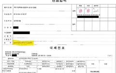 '김건희 주가 조작 의혹' 회사 주식 매입 국민대, 석연찮은 정황