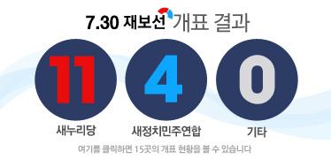 7.30 재보궐 선거 실시간 개표 현황