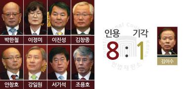 """""""민주주의 이념에 반해...""""  8대1로 압도적 해산 결정"""