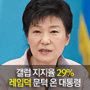 '레임덕' 문턱 온 박 대통령, 갤럽 지지율 29%