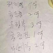 """""""박 캠프 관계자에 2억""""  신빙성 높아진 '성완종 리스트'"""