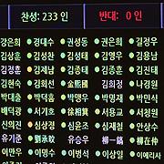 공무원연금 개혁안 제출 7개월 만에 본회의 통과