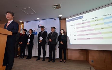'원전 밀집' 부울경, 재개 우세 광주·전라·제주만 '건설 중단'
