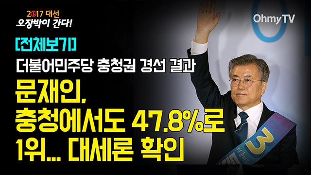 [전체보기] 문재인, 충청에서도 47.8%로 1위... 대세론 확인